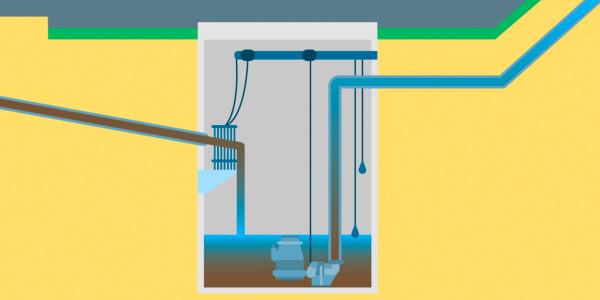 schéma pompe de relevage assainissement